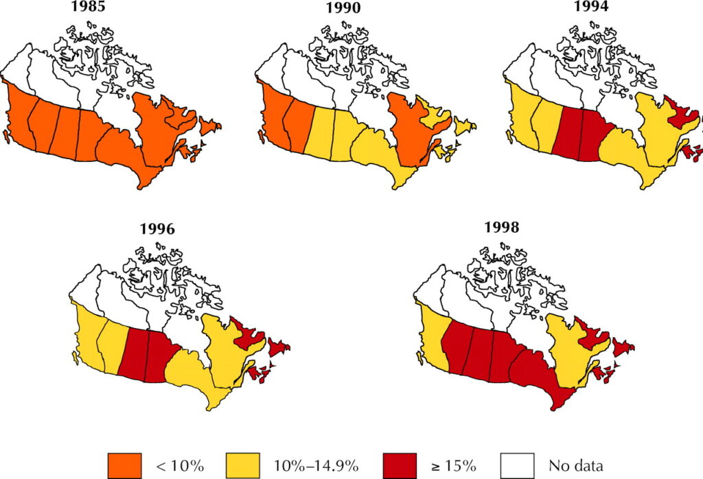 The increase in Obesity in Canada